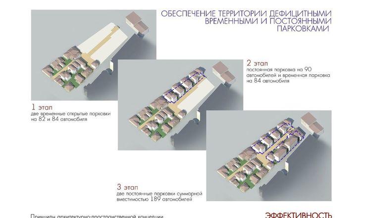 Музейный квартал и сквер появятся в Нижегородском районе - фото 3