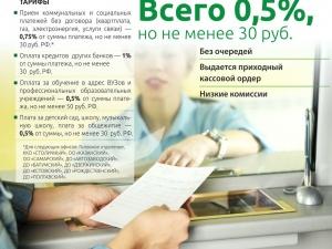РАДИОТЕХБАНК снизил комиссию за платежи