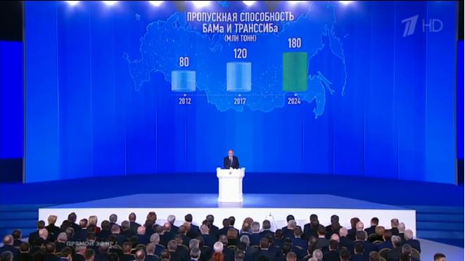 Путин сказал, при каких условиях Российская Федерация может использовать ядерное оружие